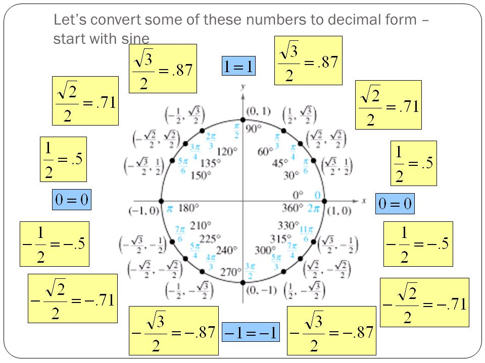 Let's convert some of these numbers to decimal form – start with sine