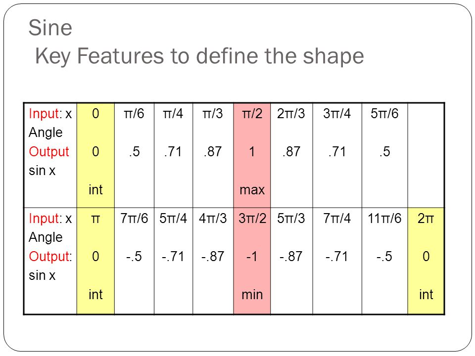 Sine Key Features to define the shape