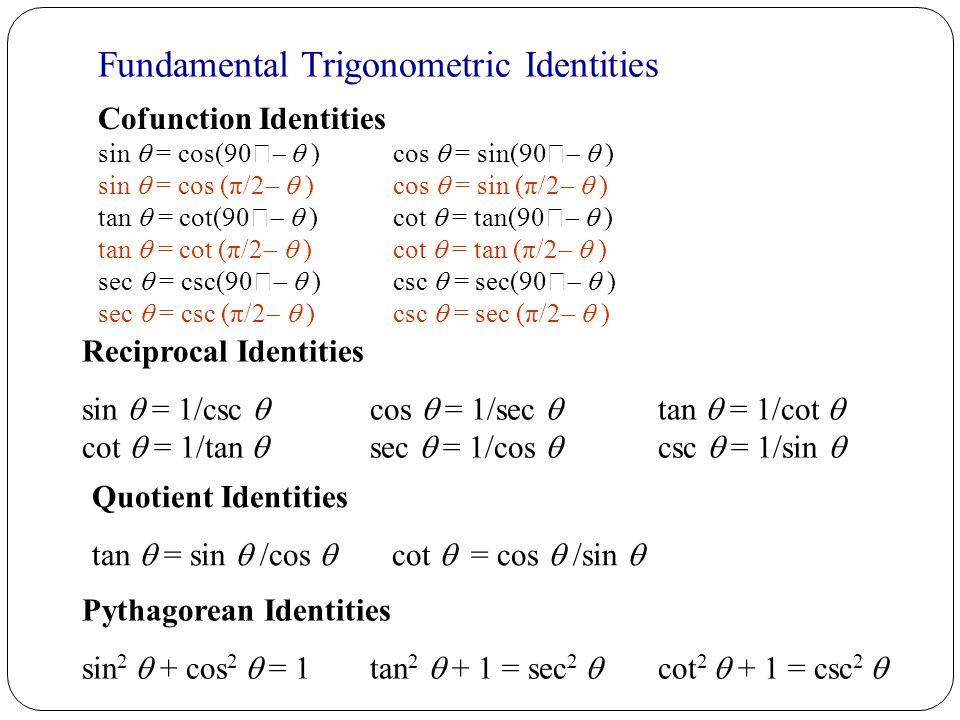 Graphing trig functions worksheet pdf