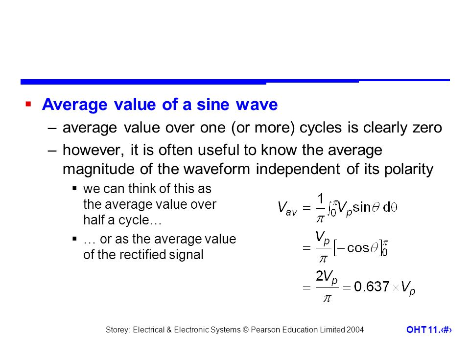 Average value of a sine wave