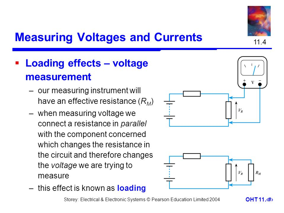 Measuring Voltages and Currents