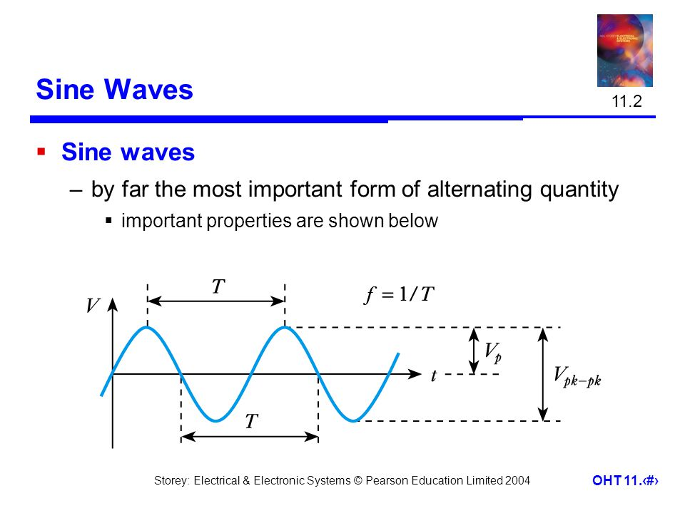 11.2 Sine Waves. Sine waves. by far the most important form of alternating quantity.