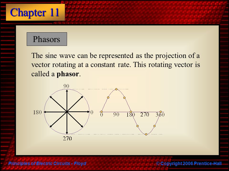 Phasors The sine wave can be represented as the projection of a vector rotating at a constant rate.