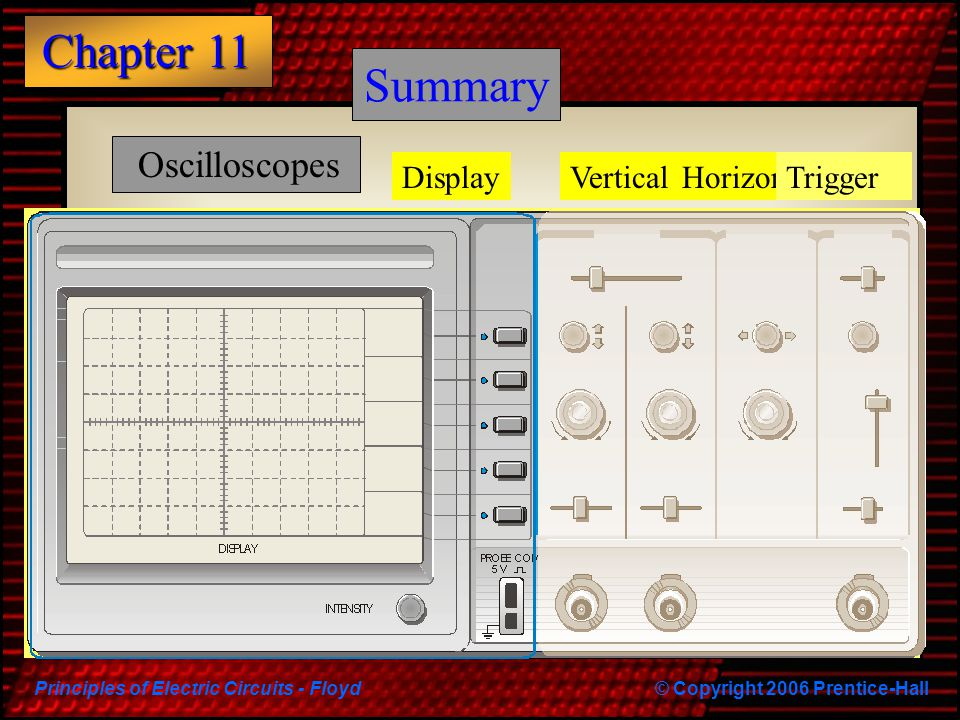 Summary Oscilloscopes Display Trigger Vertical Horizontal