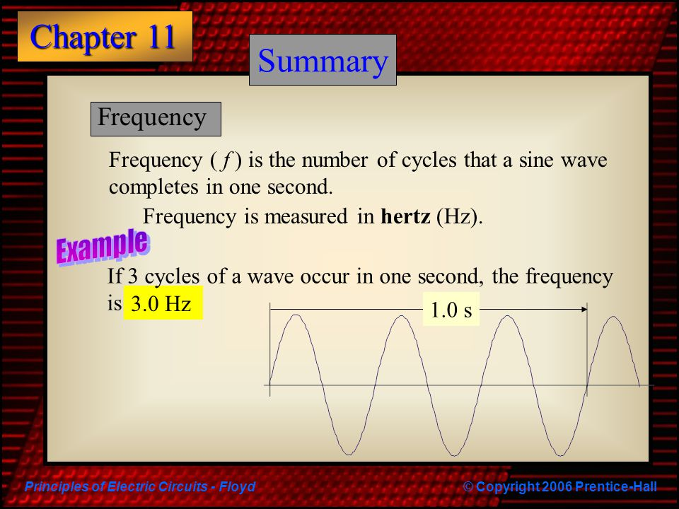 Summary Summary Frequency