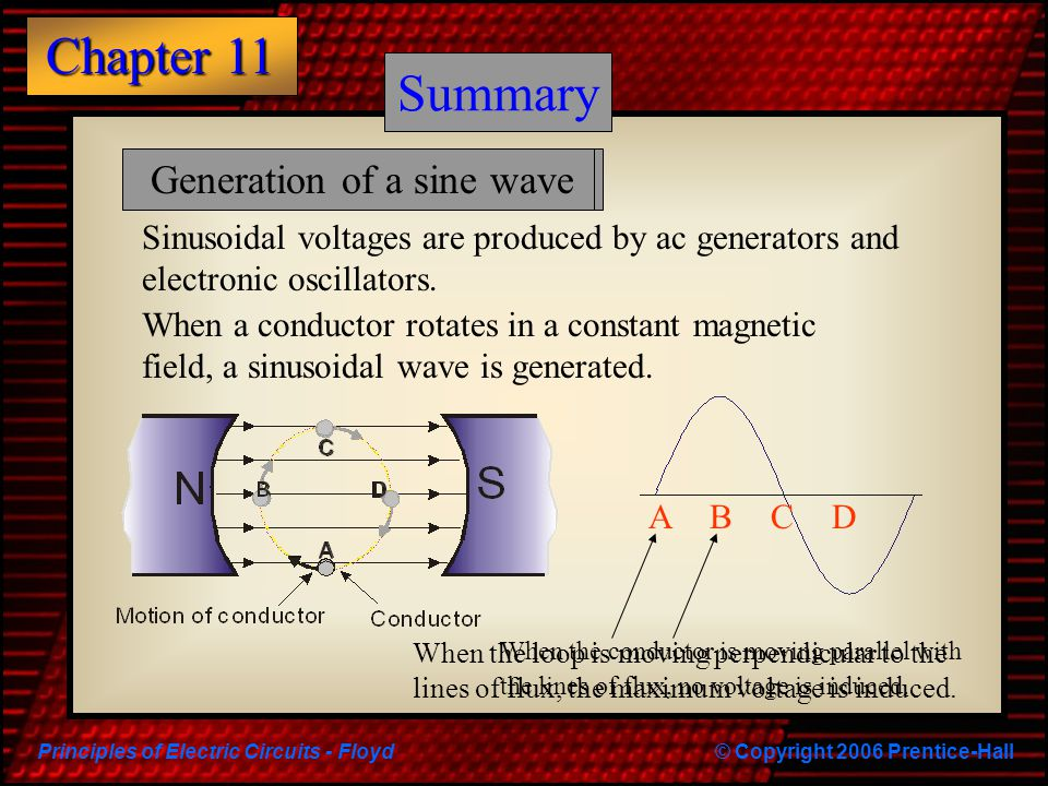 Summary Summary Sinusoidal voltage sources Generation of a sine wave