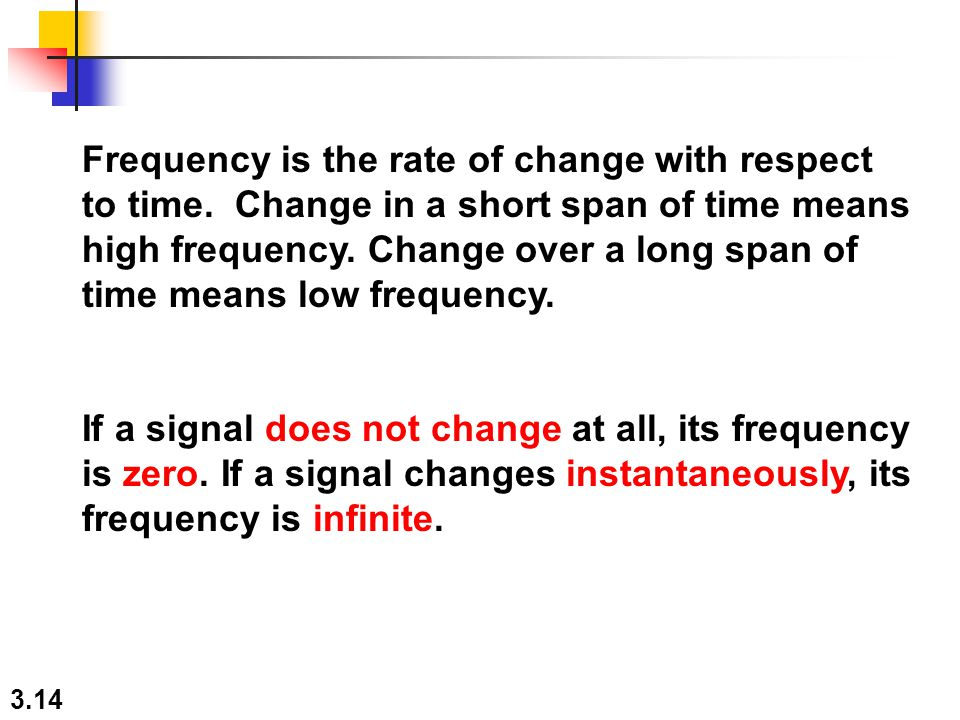 Frequency is the rate of change with respect to time