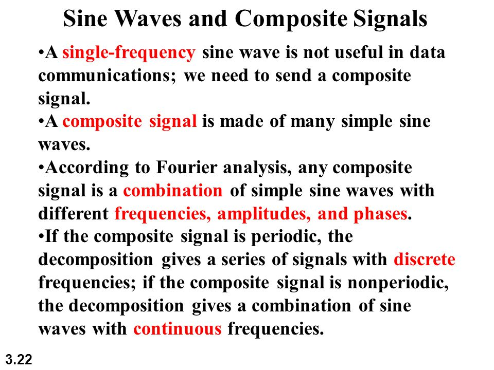 Sine Waves and Composite Signals