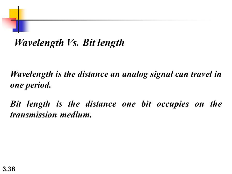Wavelength Vs. Bit length