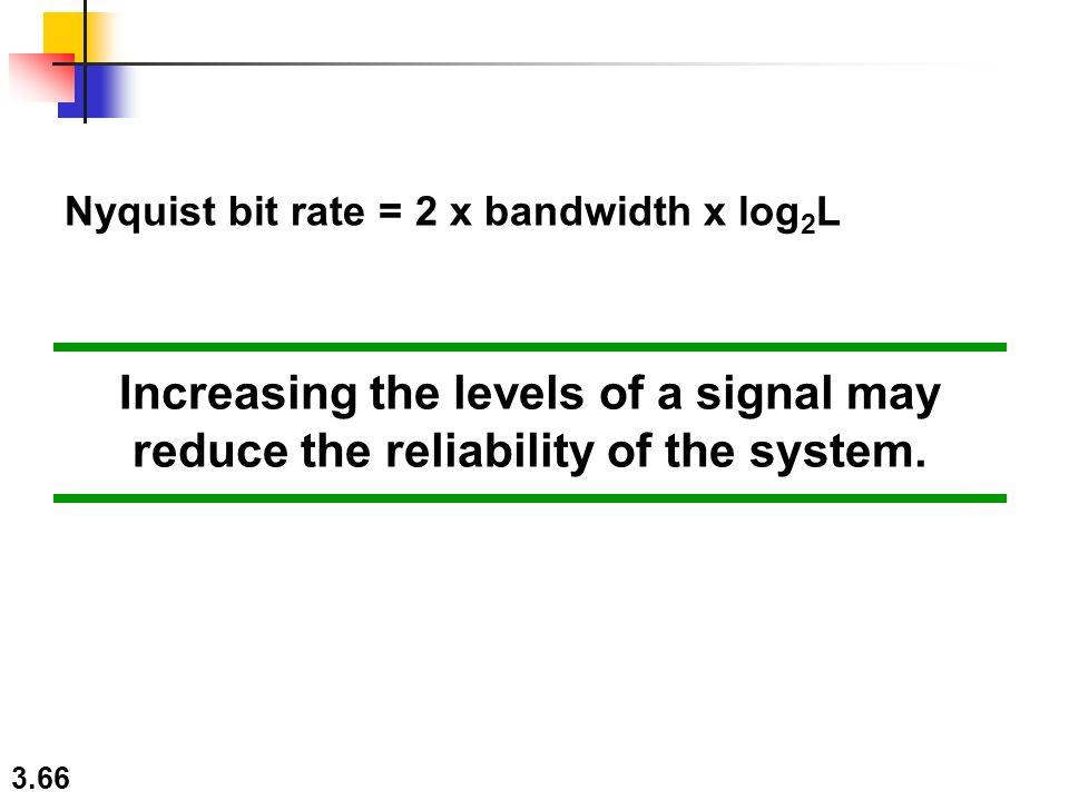 Nyquist bit rate = 2 x bandwidth x log2L