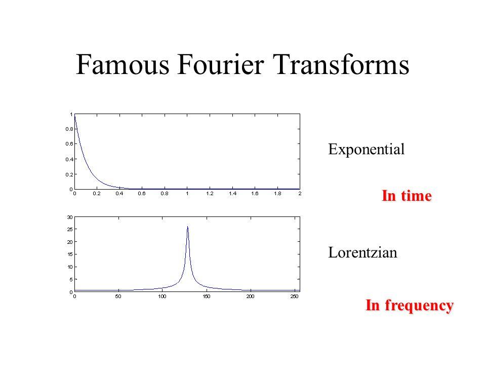 Famous Fourier Transforms