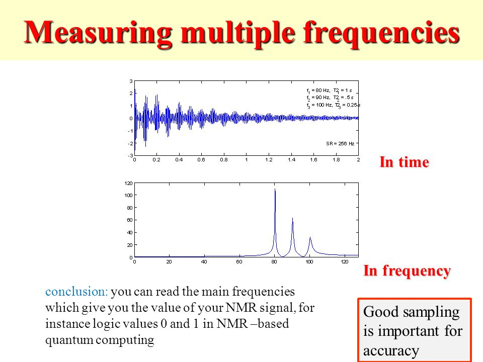 Measuring multiple frequencies