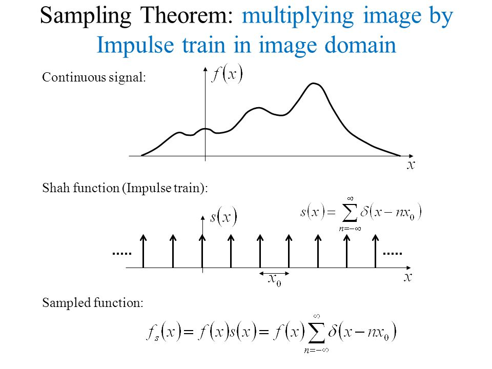 Sampling Theorem: multiplying image by Impulse train in image domain