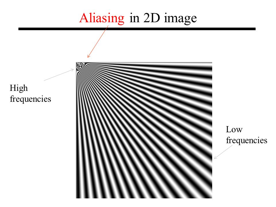Aliasing in 2D image High frequencies Low frequencies