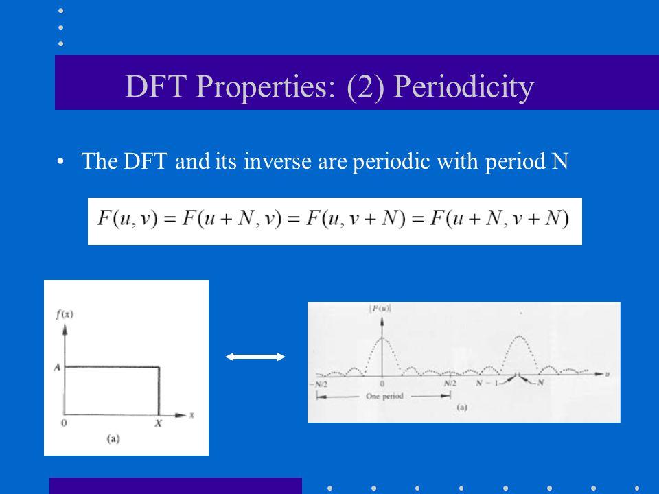 DFT Properties: (2) Periodicity