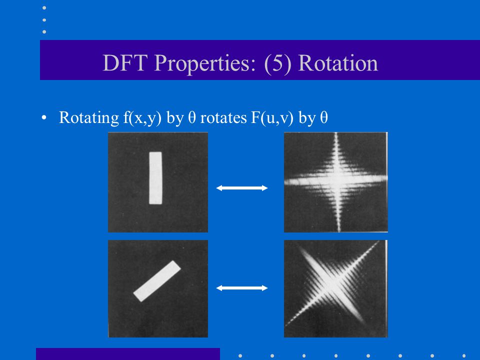 DFT Properties: (5) Rotation