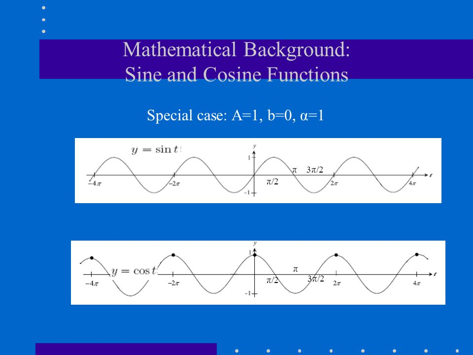 Mathematical Background: Sine and Cosine Functions