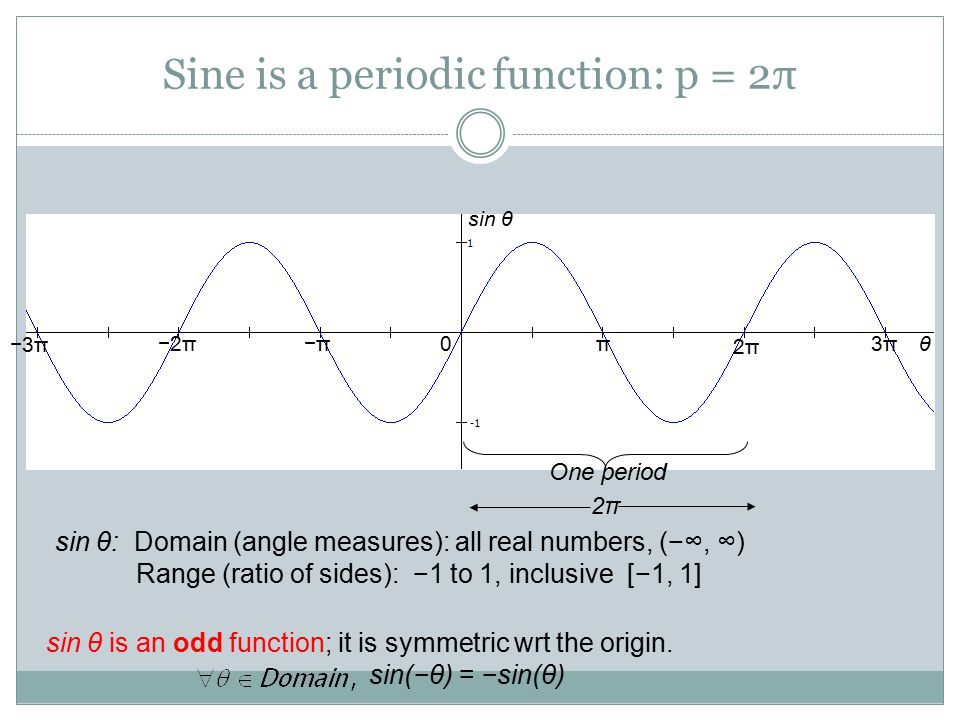 Sine is a periodic function: p = 2π
