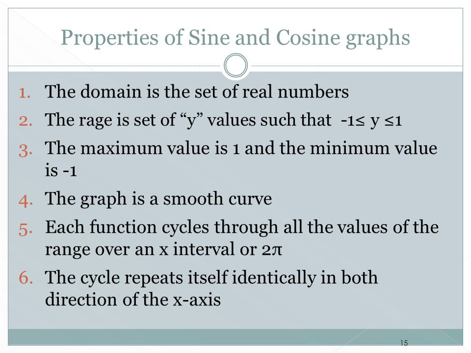 Properties of Sine and Cosine graphs