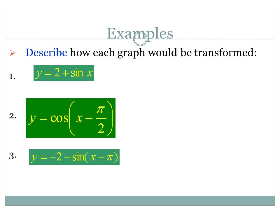 Examples Describe how each graph would be transformed: