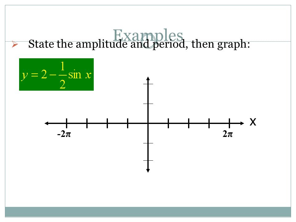 Examples State the amplitude and period, then graph: x -2π 2π