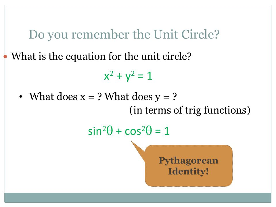 Do you remember the Unit Circle
