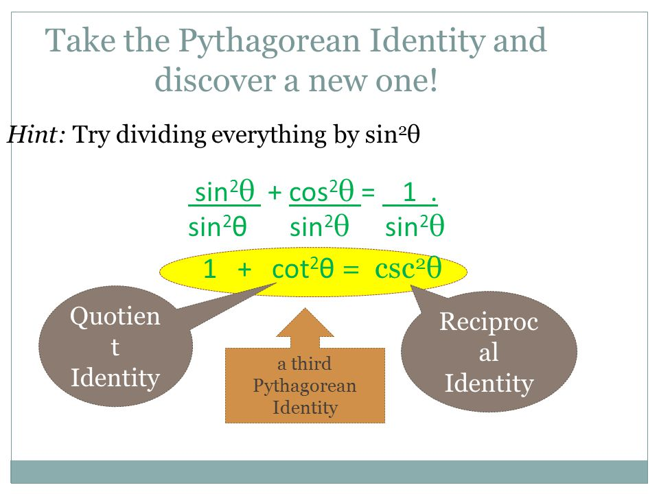 Take the Pythagorean Identity and discover a new one!