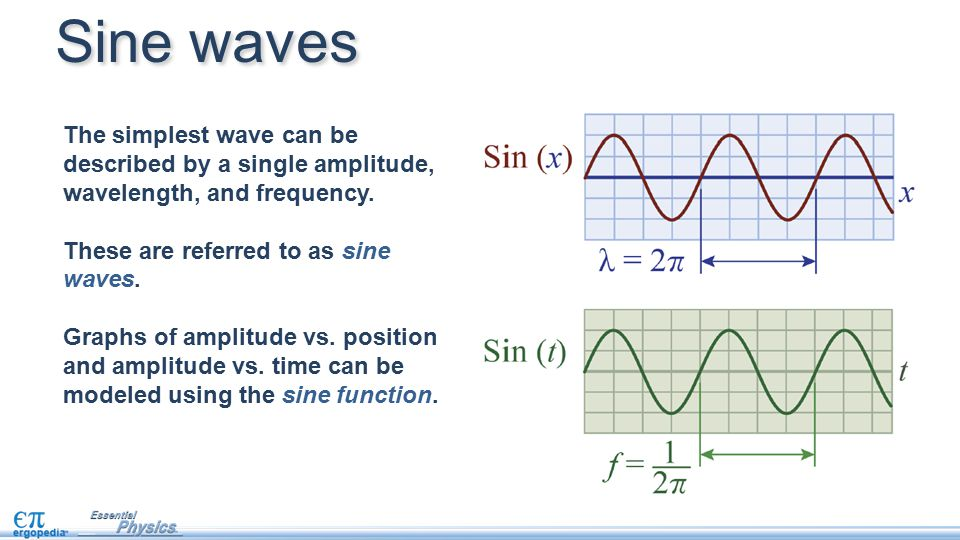 Sine waves The simplest wave can be described by a single amplitude, wavelength, and frequency. These are referred to as sine waves.