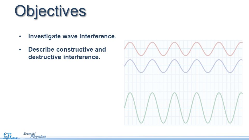 Objectives Investigate wave interference.