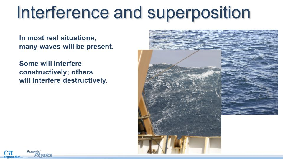 Interference and superposition