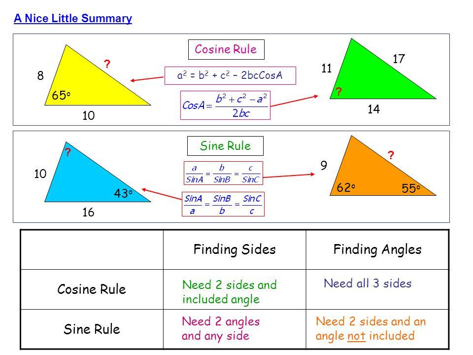 Finding Sides Finding Angles Cosine Rule Sine Rule Cosine Rule 17 11