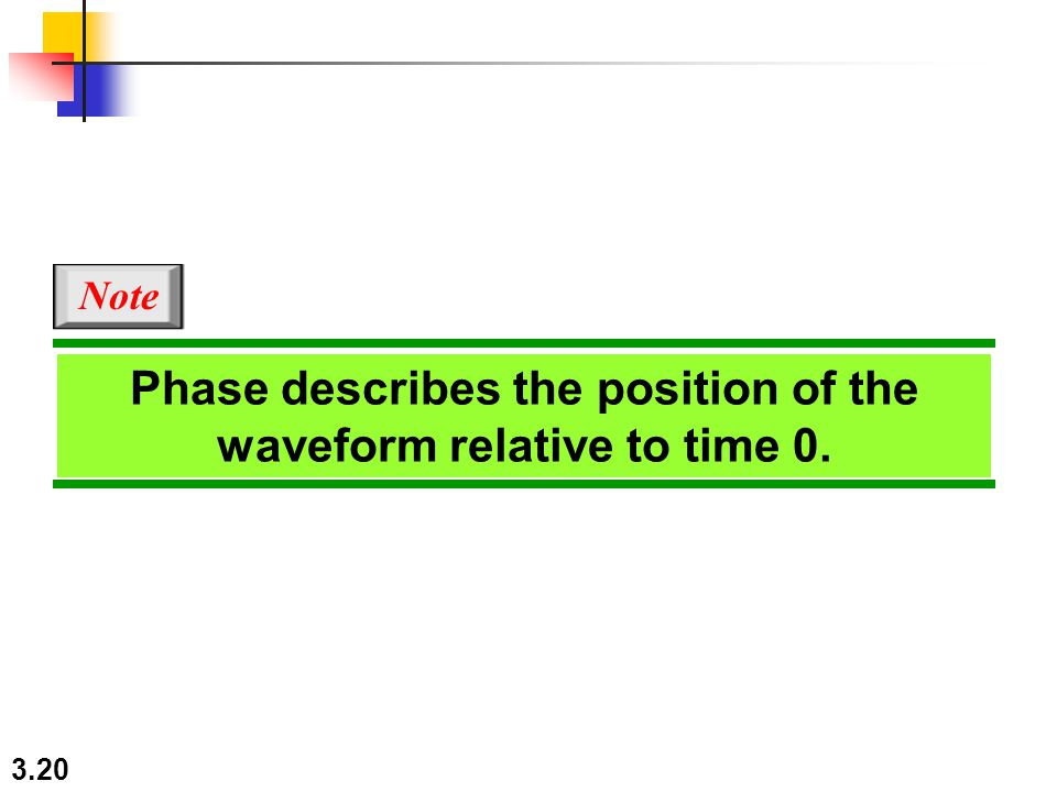 Phase describes the position of the waveform relative to time 0.