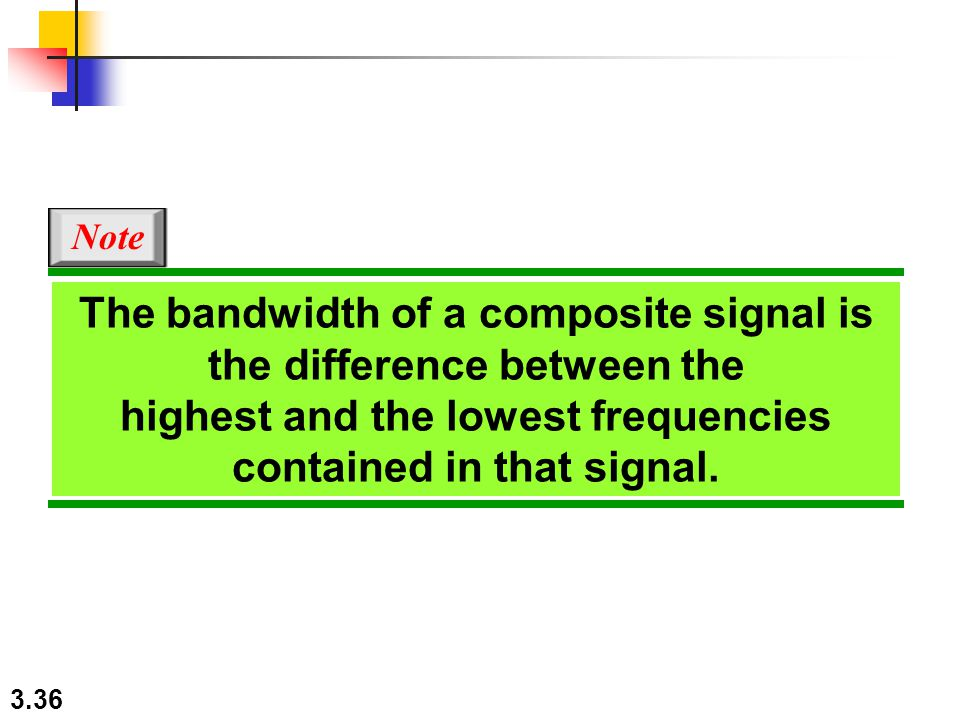 The bandwidth of a composite signal is the difference between the