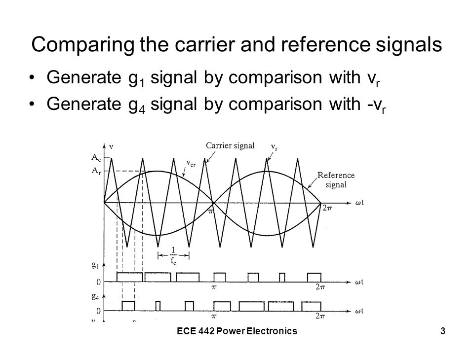 Comparing the carrier and reference signals