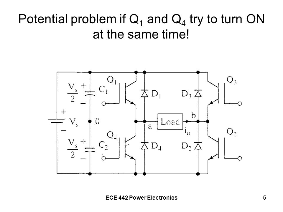Potential problem if Q1 and Q4 try to turn ON at the same time!