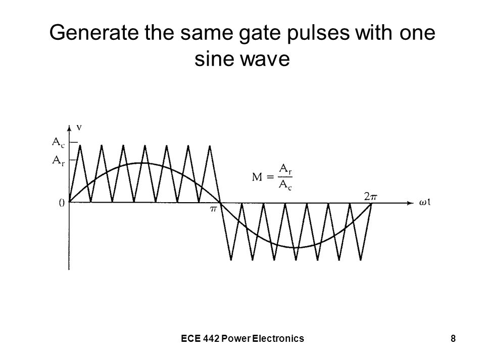 Generate the same gate pulses with one sine wave