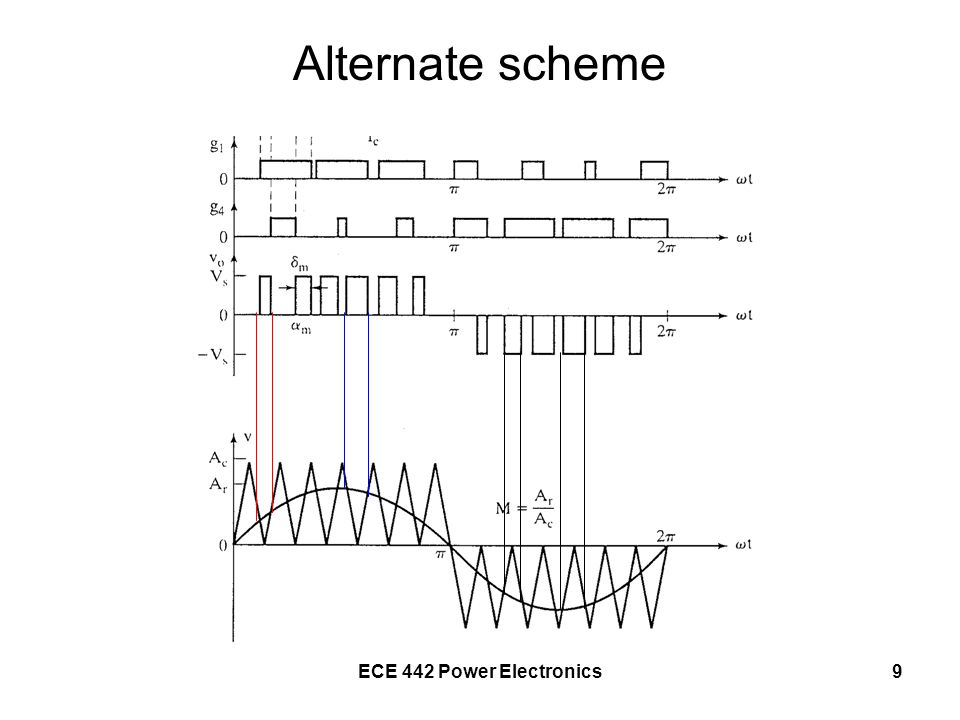 Alternate scheme ECE 442 Power Electronics