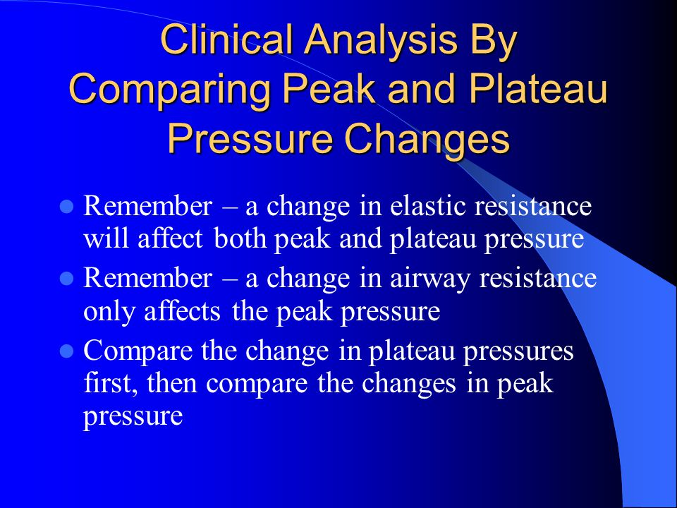 Clinical Analysis By Comparing Peak and Plateau Pressure Changes