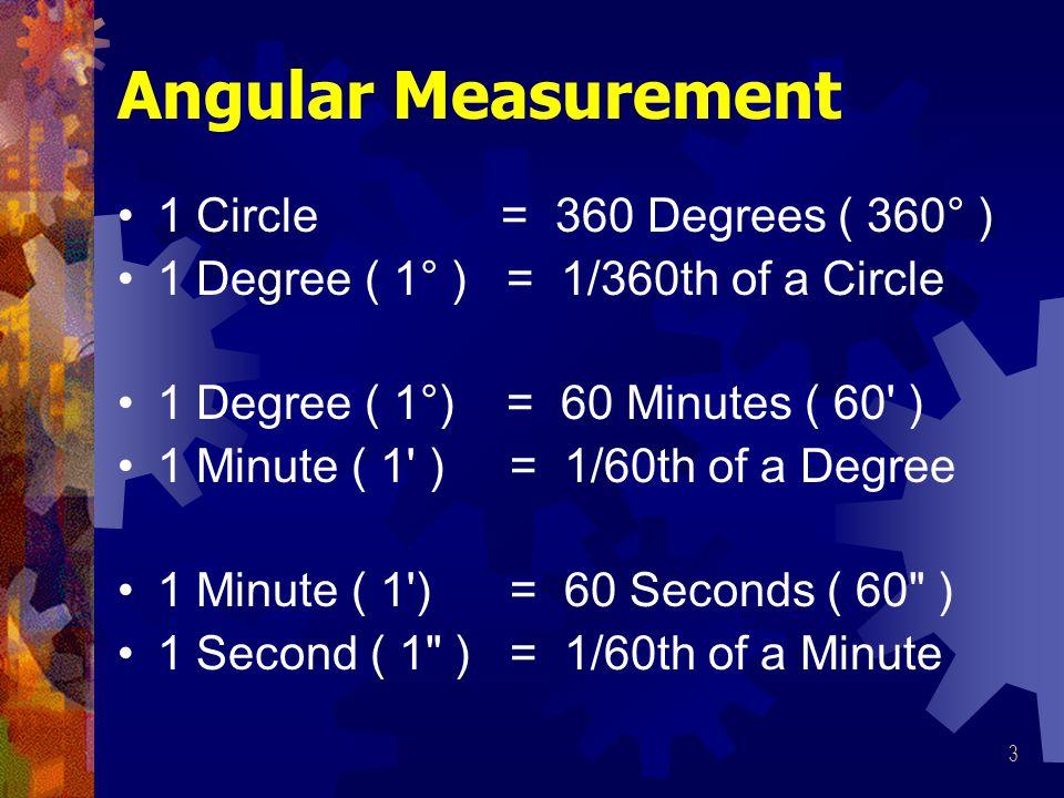 Angular Measurement 1 Circle = 360 Degrees ( 360° )