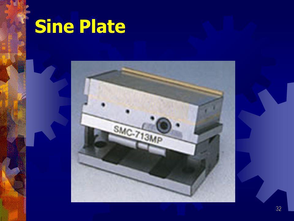 Sine Plate