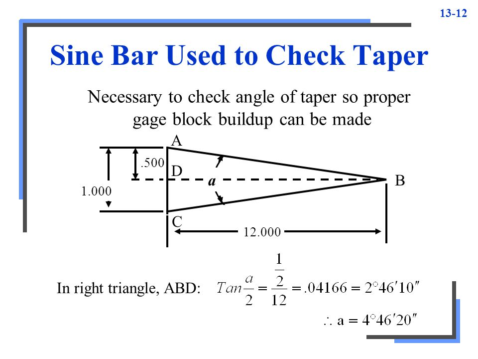 Sine Bar Used to Check Taper