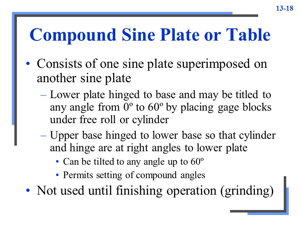 Compound Sine Plate or Table