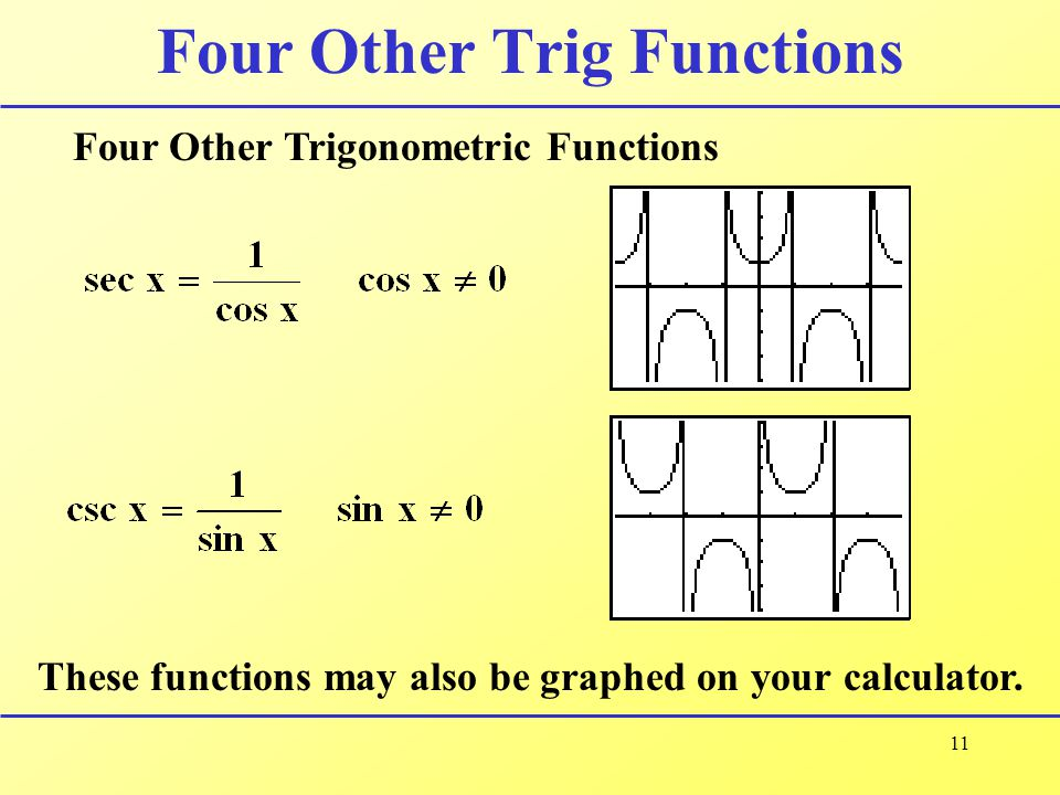 Four Other Trig Functions