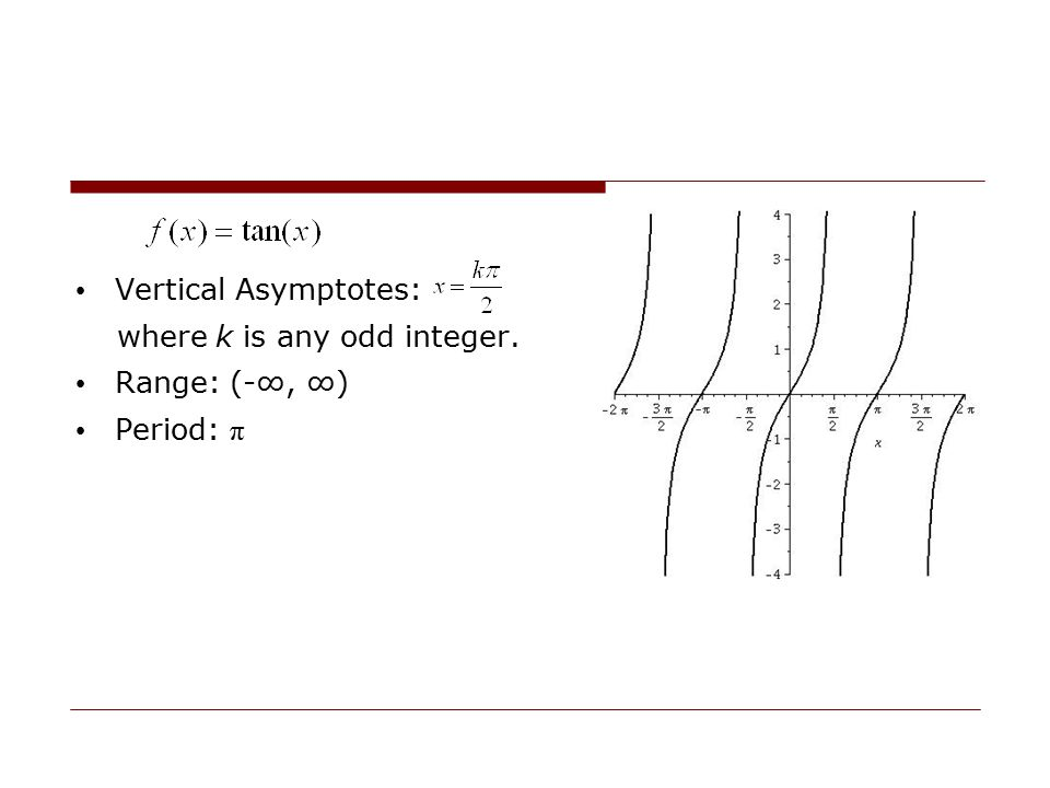 Vertical Asymptotes: where k is any odd integer. Range: (-∞, ∞) Period: π