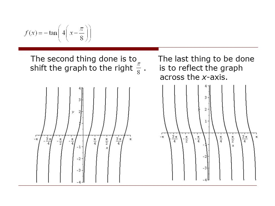 The second thing done is to The last thing to be done shift the graph to the right .