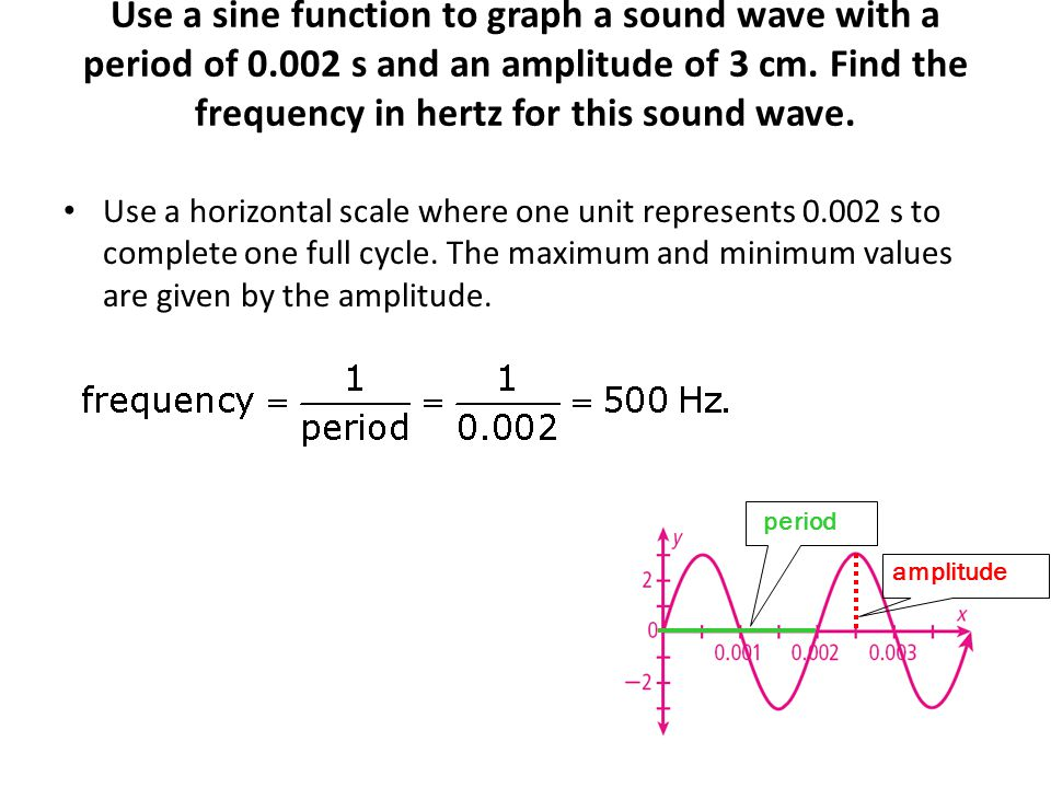 Use a sine function to graph a sound wave with a period of 0
