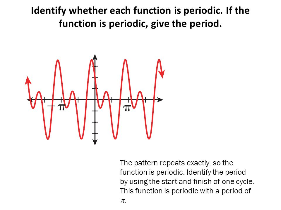 Identify whether each function is periodic