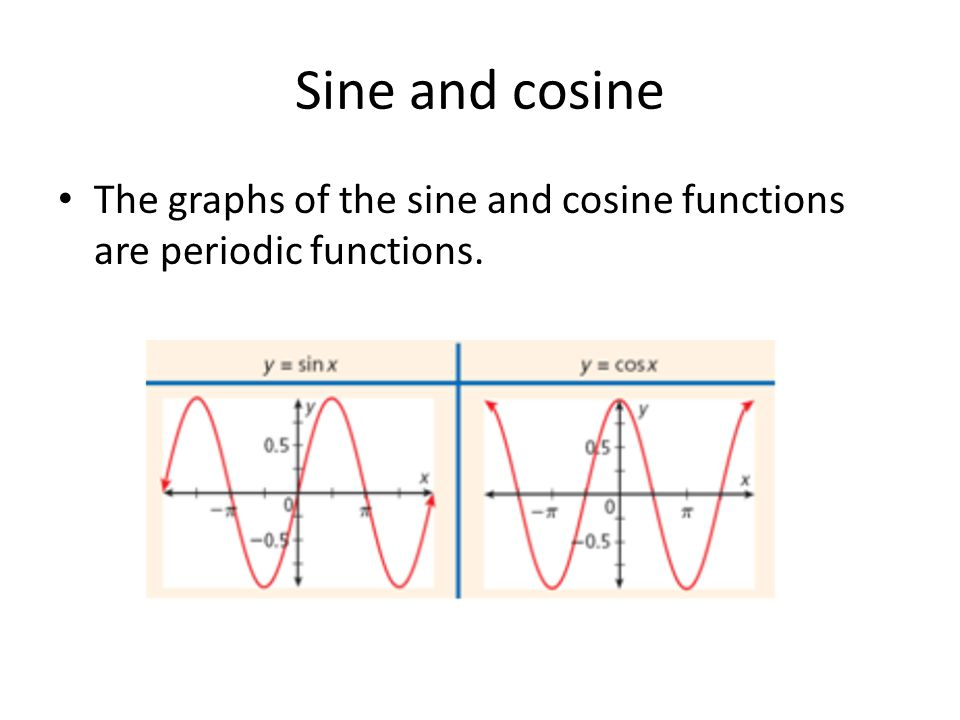 Sine and cosine The graphs of the sine and cosine functions are periodic functions.