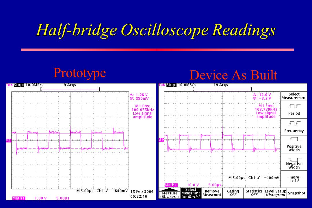 Half-bridge Oscilloscope Readings