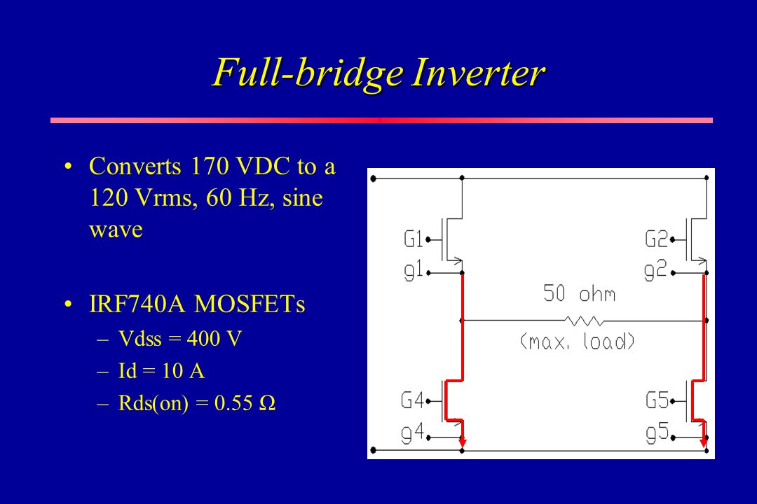 Full-bridge Inverter Converts 170 VDC to a 120 Vrms, 60 Hz, sine wave